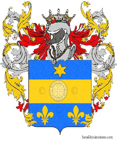 Tiso stemma origine cognome araldica genealogia for I nobili infissi opinioni