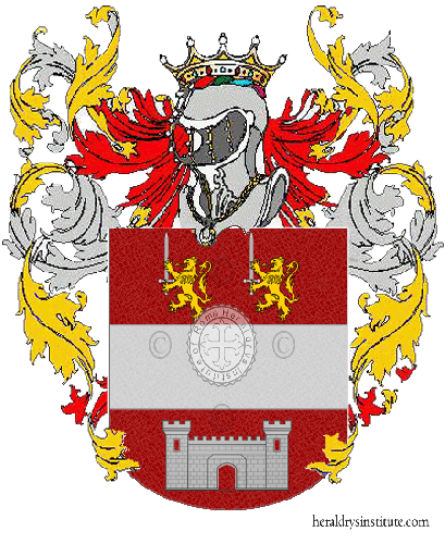Coat of Arms of family Gonzales