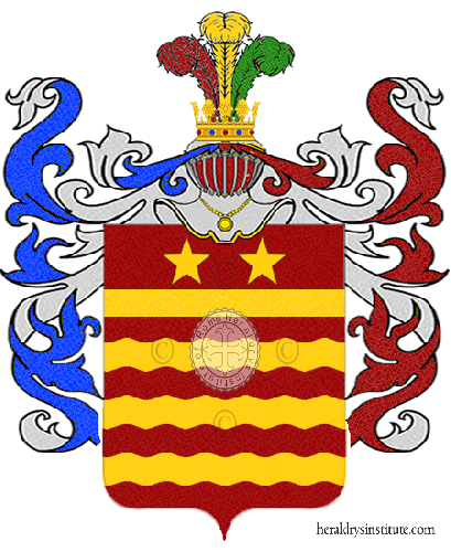 Coat of Arms of family Sbarone