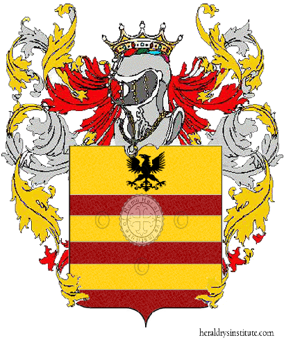 Coat of Arms of family Pisola