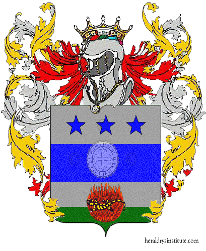 Coat of Arms of family Orr