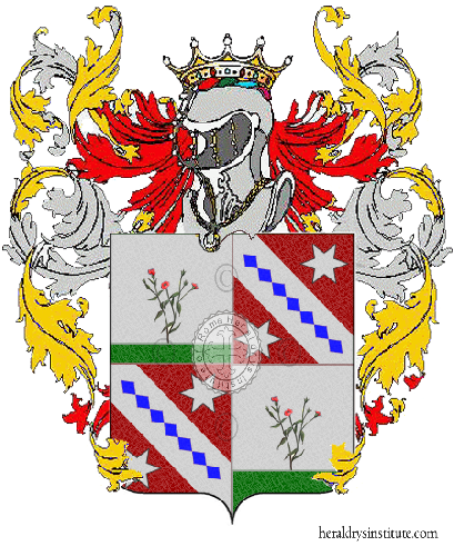 Coat of Arms of family Mellino