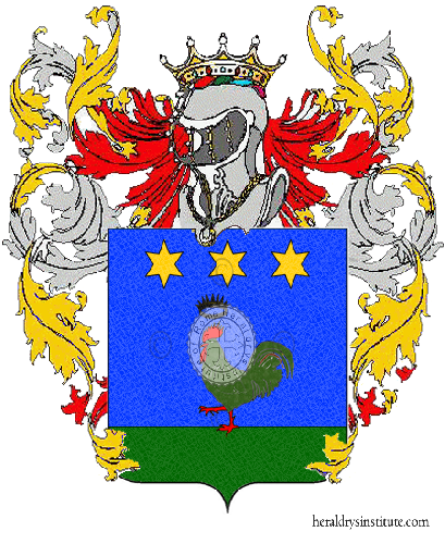 Coat of Arms of family Oara