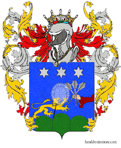 Coat of Arms of family Mazzelle