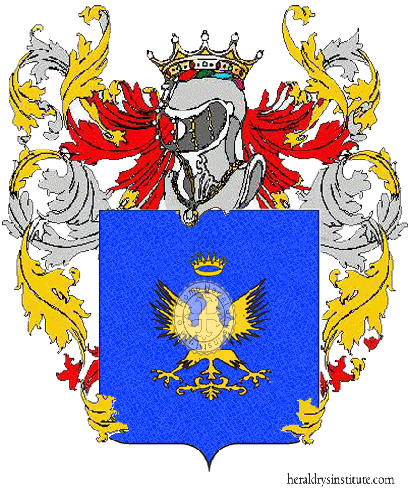 Coat of Arms of family Sirtore