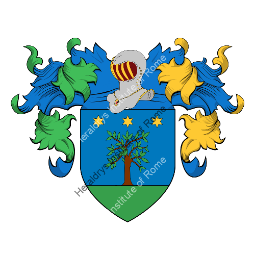 Coat of Arms of family Salvatorico