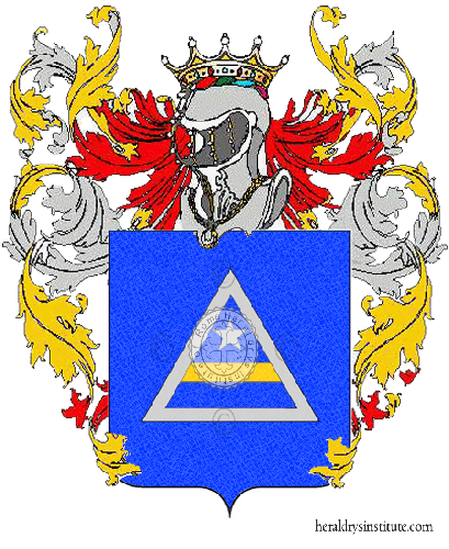 Coat of Arms of family Sicheri