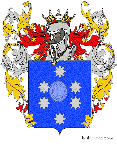 Coat of Arms of family Paniccia