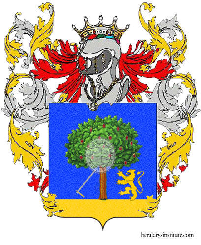 Coat of arms of family Muraglie