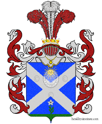 Coat of Arms of family Polucci