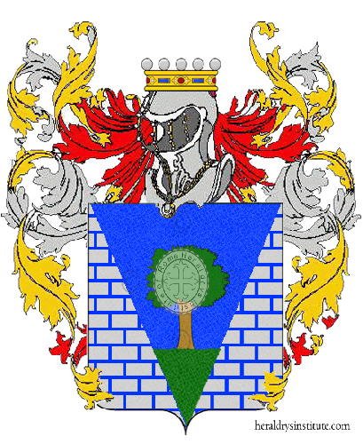 Coat of Arms of family Scarpo