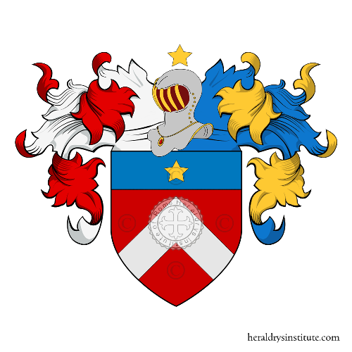Coat of Arms of family Neria