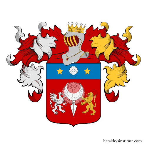 Coat of Arms of family Pallua