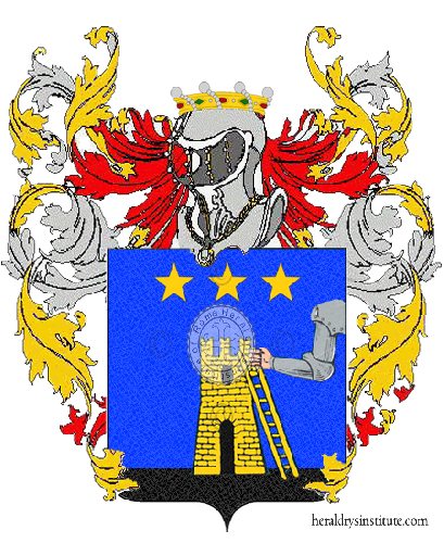 Coat of Arms of family Ciancia