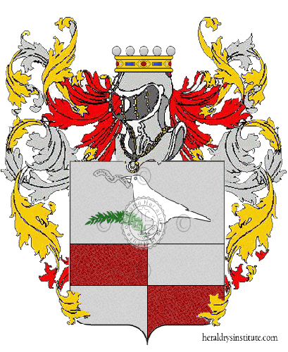 Coat of Arms of family Peronio