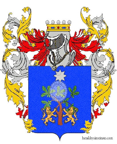 Coat of Arms of family Notaris