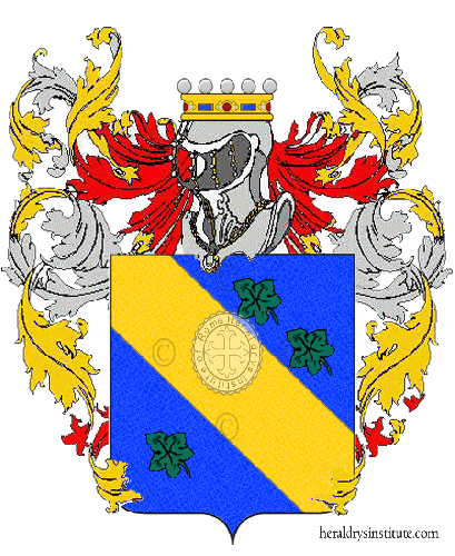 Coat of Arms of family Nuci