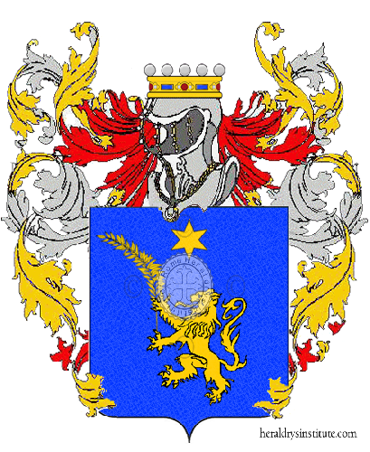 Coat of Arms of family Lorenzon