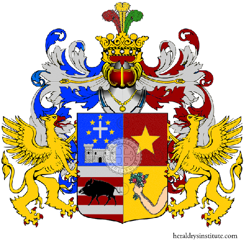 Coat of Arms of family Rasu