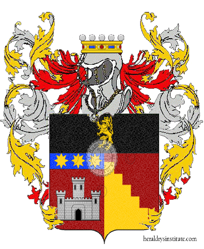 Coat of Arms of family Castellani Perelli