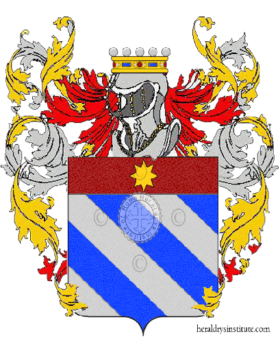 Coat of Arms of family Mettica
