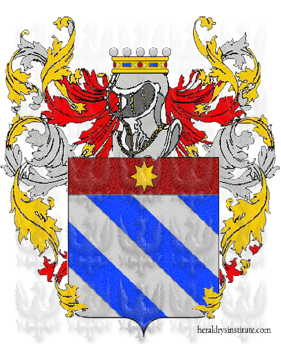 Coat of Arms of family Mettiene