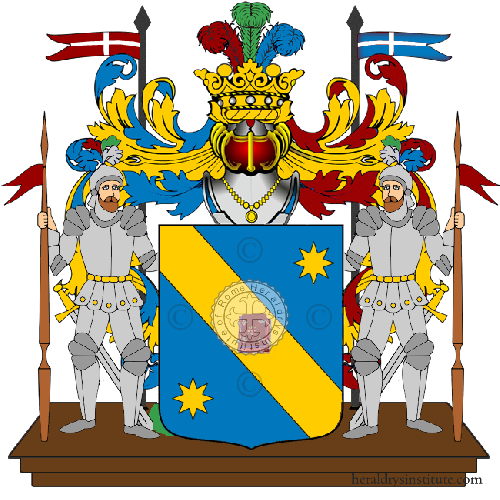 Coat of Arms of family Marcuzzi