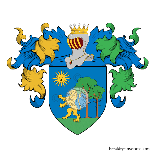 Coat of Arms of family Scandia