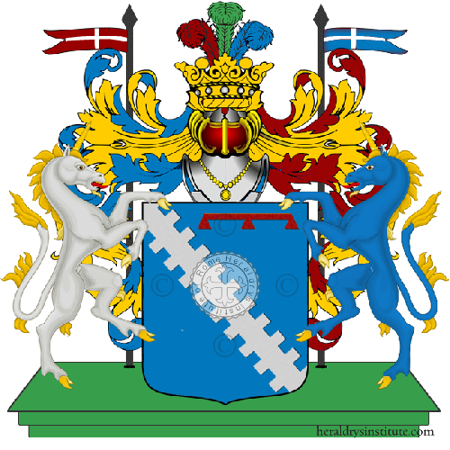 Coat of Arms of family Smarra