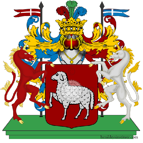 Coat of Arms of family Frittella