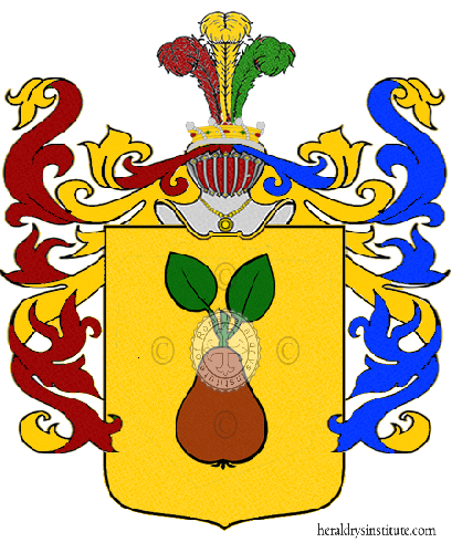 Coat of Arms of family Perilla