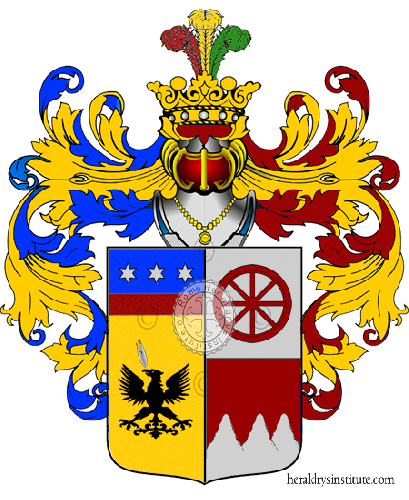 Coat of Arms of family Risi