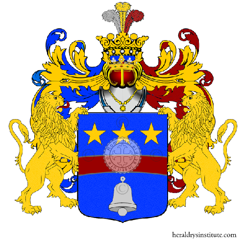 Coat of Arms of family Zuccaria