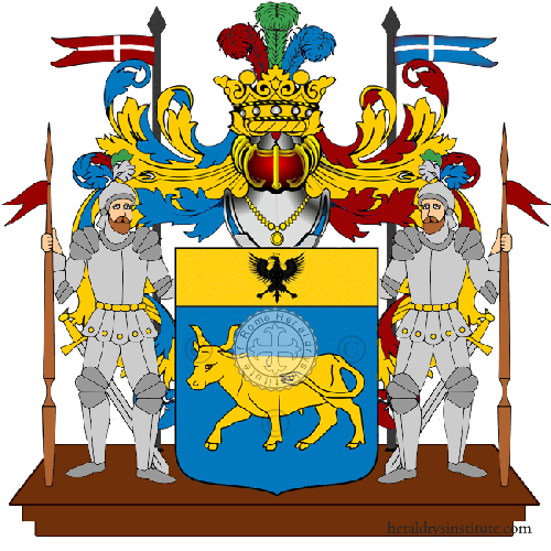 Coat of Arms of family Poni