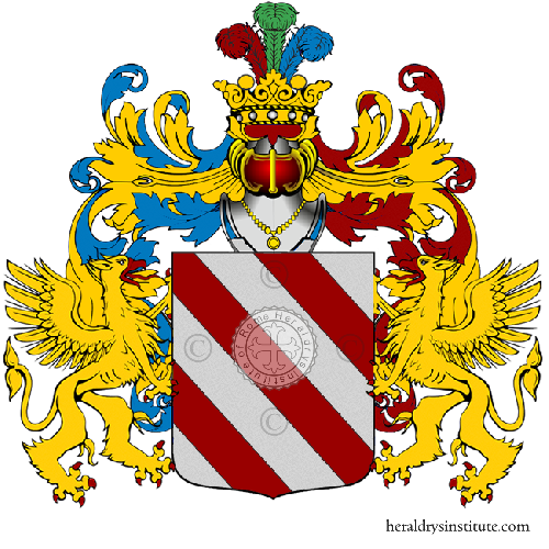 Coat of Arms of family Gualano