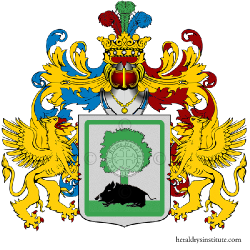 Coat of Arms of family Reposo