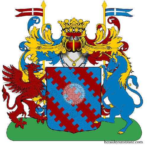Coat of Arms of family Faella