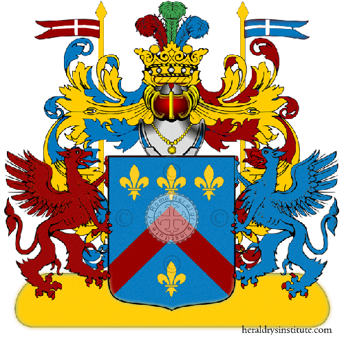 Coat of Arms of family Raffanelli