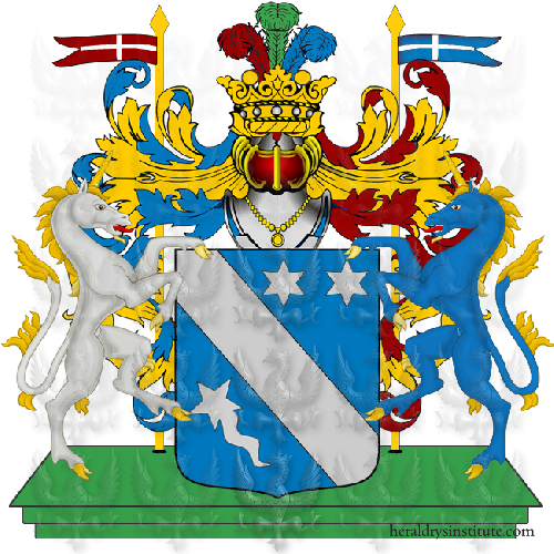 Coat of Arms of family Vianovi