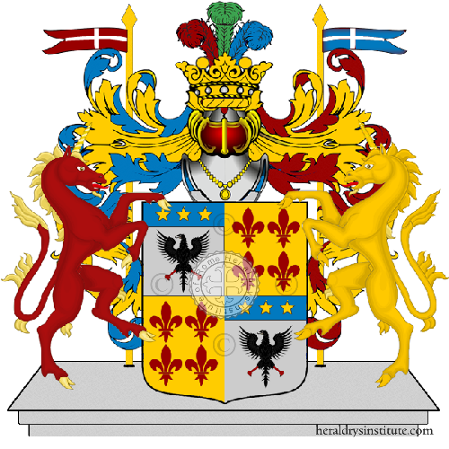 Coat of Arms of family Termano