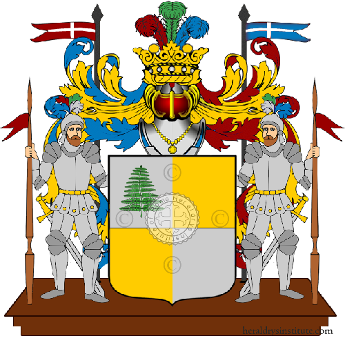 Coat of arms of family Eima