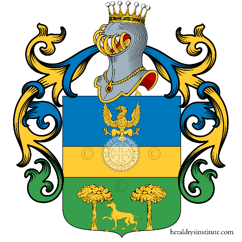 Coat of Arms of family Nussio