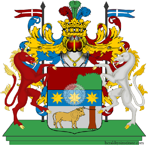Coat of Arms of family Di Paolo