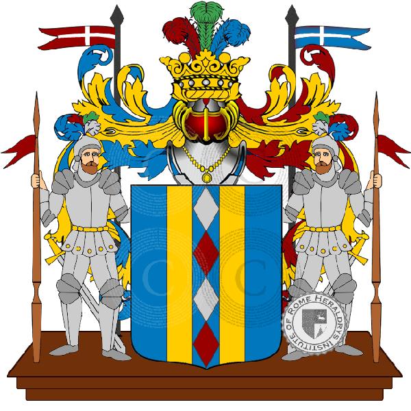 Notaio Pavia: Famiglia Pedrazzini Araldica, Genealogia, Stemma E Origine