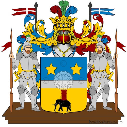 Coat of Arms of family Cuzzupi