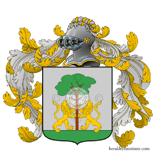 Coat of Arms of family Gulli