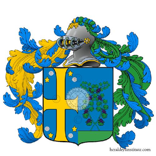Riccardi Antaldi Viti Coat of arms, Last name Origin, Herald
