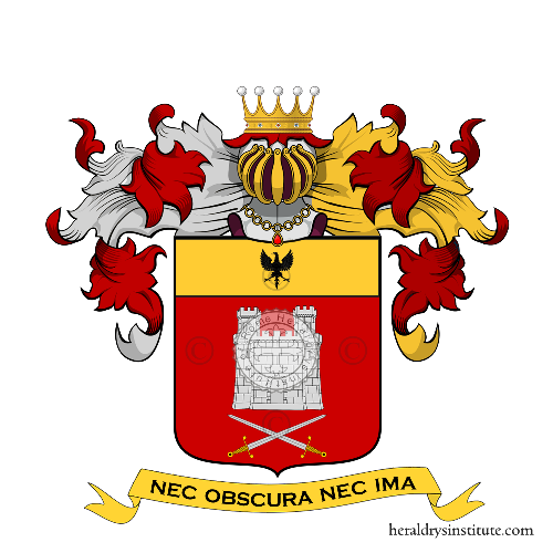 Coat of Arms of family Grippa