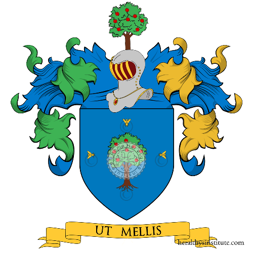 Coat of arms of family Mella