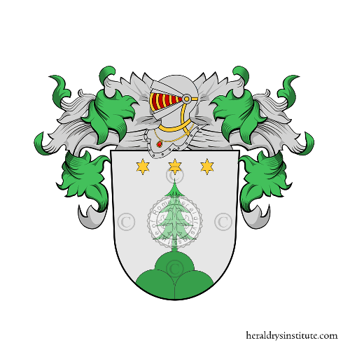 Coat of Arms of family Schönwald